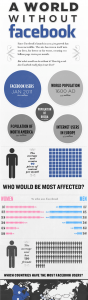 A-world-without-facebook-infographic-1a