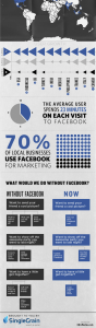 A-world-without-facebook-infographic-1b