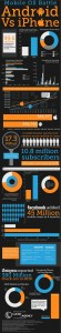 2011-06_xphone-os-infographic